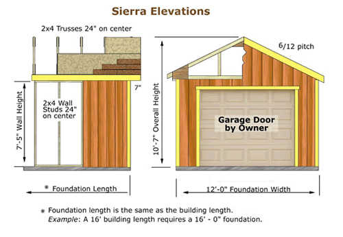 Best Barns Sierra shed dimensions